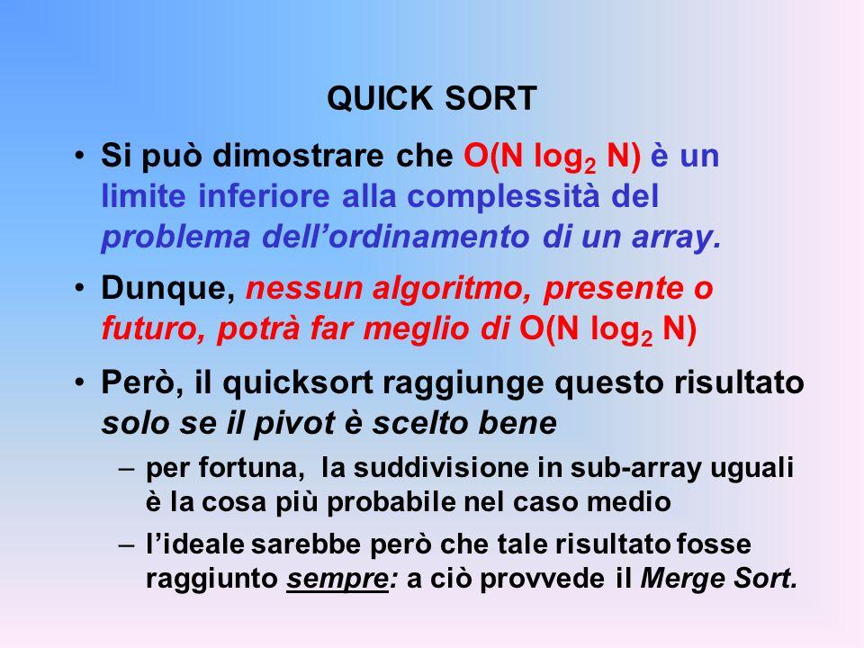 QUICK SORT Si può dimostrare che O(N log 2 N) è un limite inferiore alla complessità del problema dellordinamento di un array.