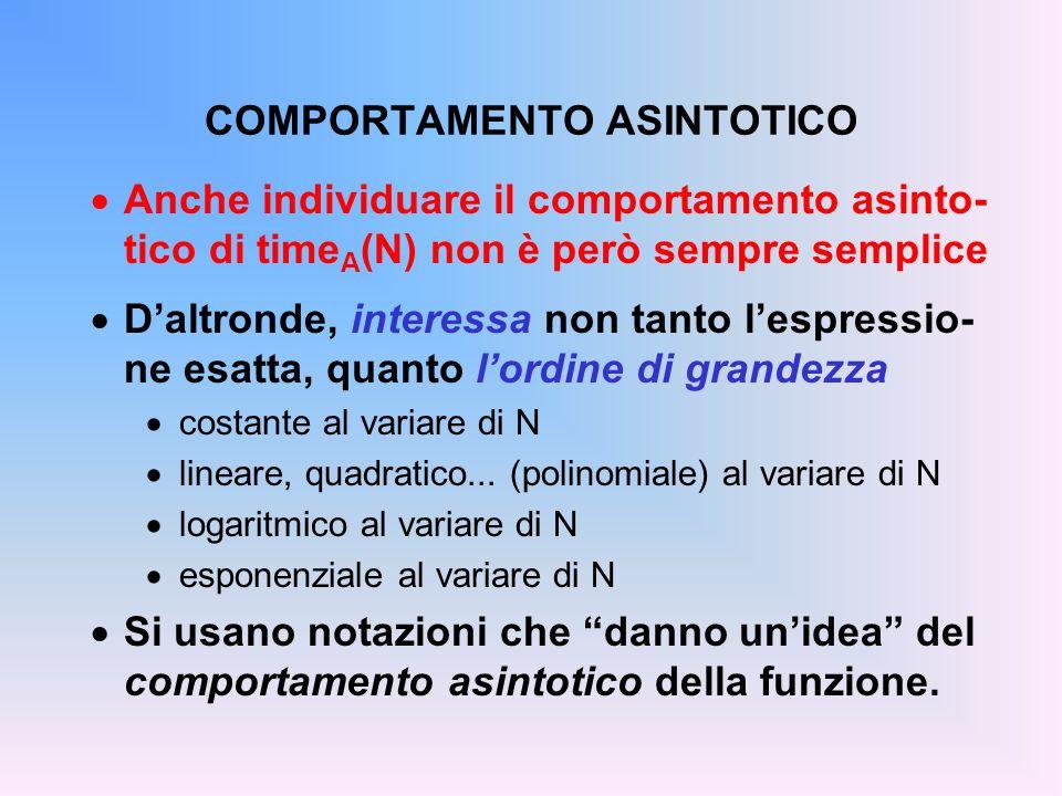 INSERT SORT Codifica di insMinore() void insMinore(int v[], int pos){ int i = pos-1, x = v[pos]; while (i>=0 && x<v[i]) { v[i+1]= v[i]; /* crea lo spazio */ i--; } v[i+1]=x; /* inserisce lelemento */ } Determina la posizione a cui inserire x