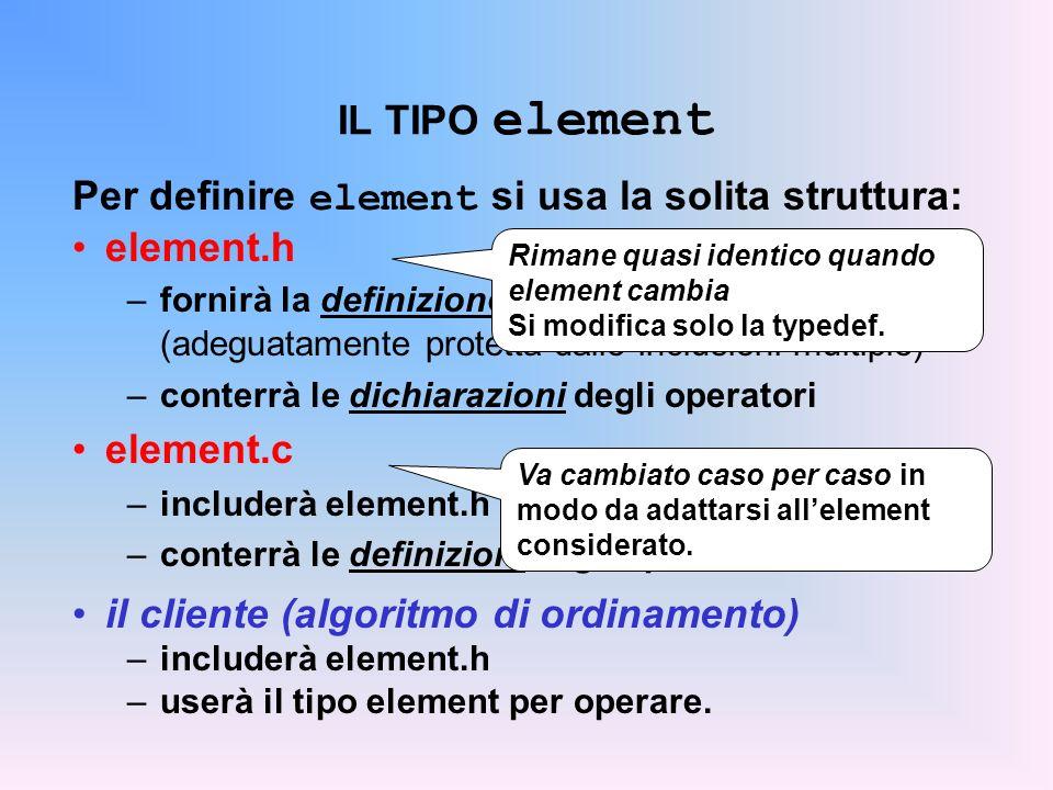 IL TIPO element Per definire element si usa la solita struttura: element.h –fornirà la definizione del tipo element (adeguatamente protetta dalle inclusioni multiple) –conterrà le dichiarazioni degli operatori element.c –includerà element.h –conterrà le definizioni degli operatori il cliente (algoritmo di ordinamento) –includerà element.h –userà il tipo element per operare.