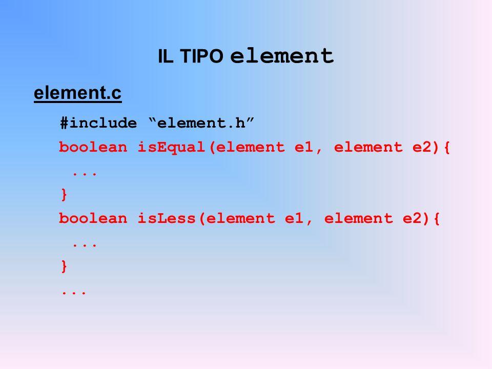 IL TIPO element element.c #include element.h boolean isEqual(element e1, element e2){...