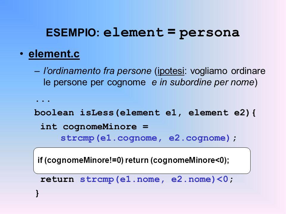 ESEMPIO: element = persona element.c –lordinamento fra persone (ipotesi: vogliamo ordinare le persone per cognome e in subordine per nome)...