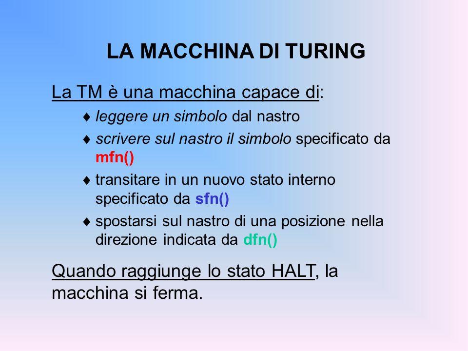 LA MACCHINA DI TURING La TM è una macchina capace di: leggere un simbolo dal nastro scrivere sul nastro il simbolo specificato da mfn() transitare in