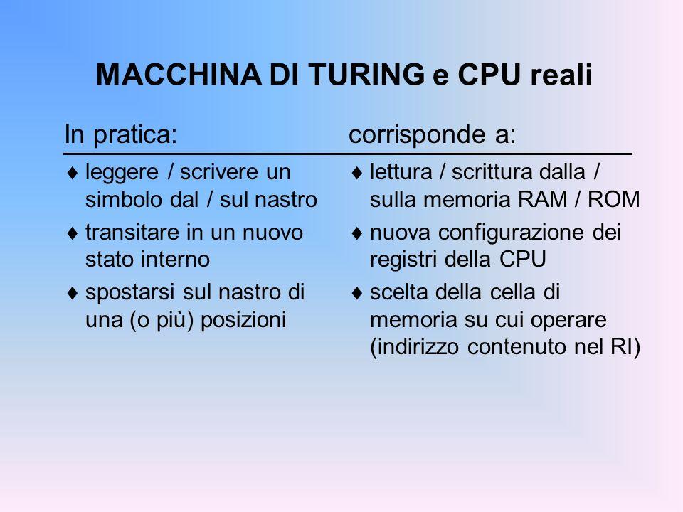 MACCHINA DI TURING e CPU reali In pratica: leggere / scrivere un simbolo dal / sul nastro transitare in un nuovo stato interno spostarsi sul nastro di