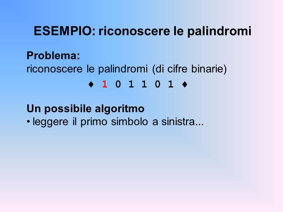 ESEMPIO: riconoscere le palindromi Problema: riconoscere le palindromi (di cifre binarie) 1 0 1 1 0 1 Un possibile algoritmo leggere il primo simbolo