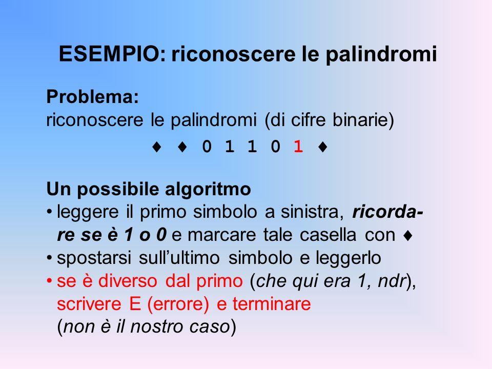 ESEMPIO: riconoscere le palindromi Problema: riconoscere le palindromi (di cifre binarie) 0 1 1 0 1 Un possibile algoritmo leggere il primo simbolo a