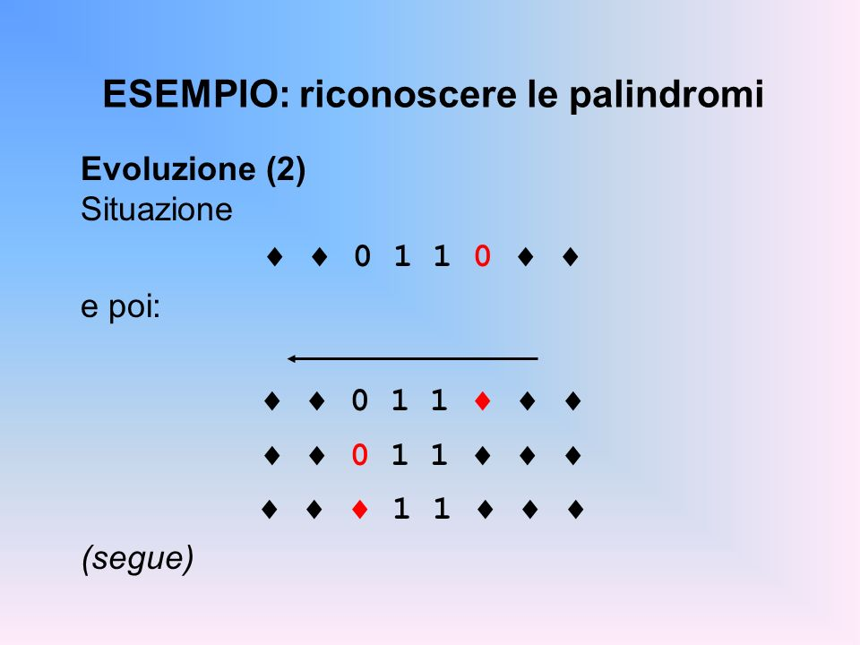 ESEMPIO: riconoscere le palindromi Evoluzione (2) Situazione 0 1 1 0 e poi: 0 1 1 1 1 (segue)