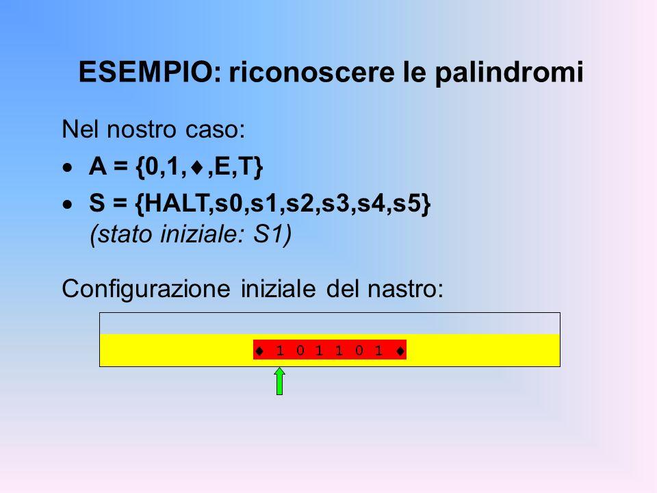 ESEMPIO: riconoscere le palindromi Nel nostro caso: A = {0,1,,E,T} S = {HALT,s0,s1,s2,s3,s4,s5} (stato iniziale: S1) Configurazione iniziale del nastr