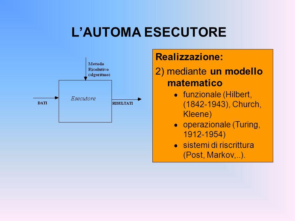 LAUTOMA ESECUTORE Realizzazione: 2) mediante un modello matematico funzionale (Hilbert, (1842-1943), Church, Kleene) operazionale (Turing, 1912-1954)
