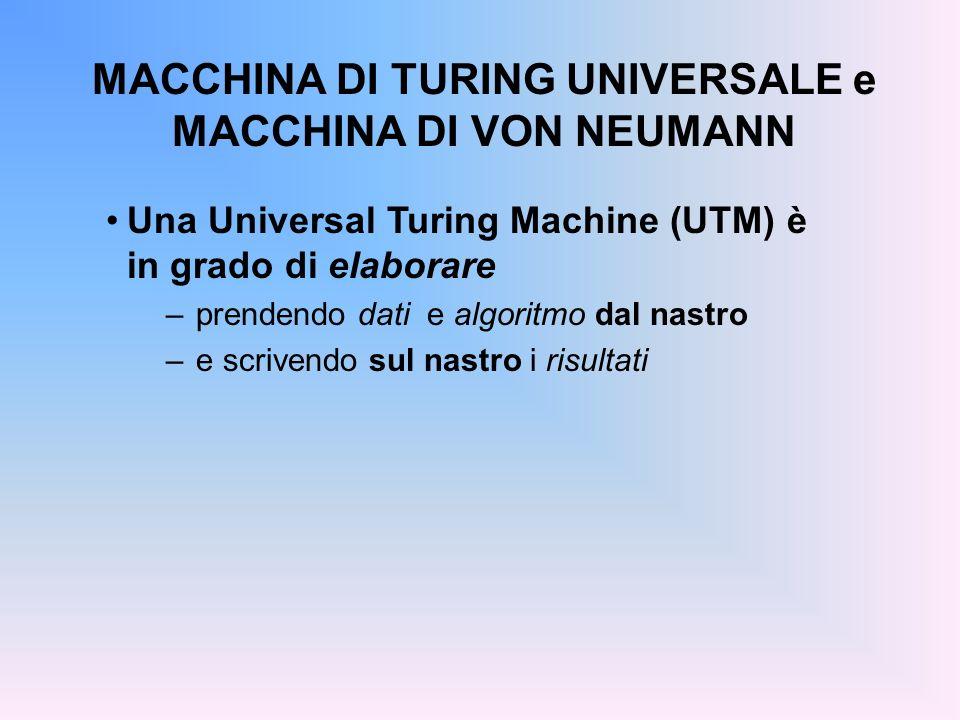 MACCHINA DI TURING UNIVERSALE e MACCHINA DI VON NEUMANN Una Universal Turing Machine (UTM) è in grado di elaborare –prendendo dati e algoritmo dal nas