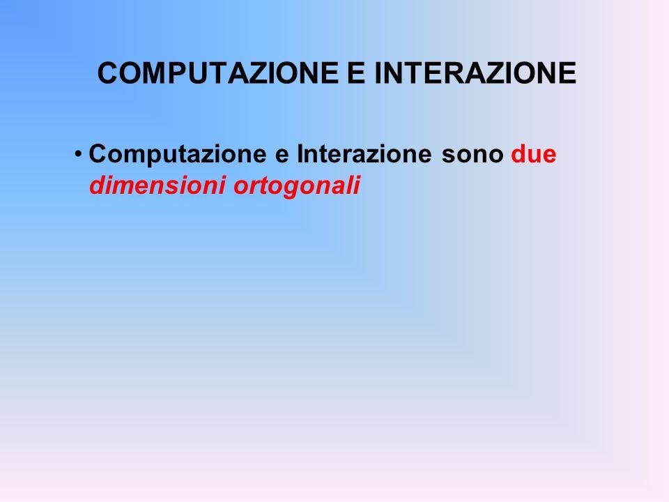 COMPUTAZIONE E INTERAZIONE Computazione e Interazione sono due dimensioni ortogonali