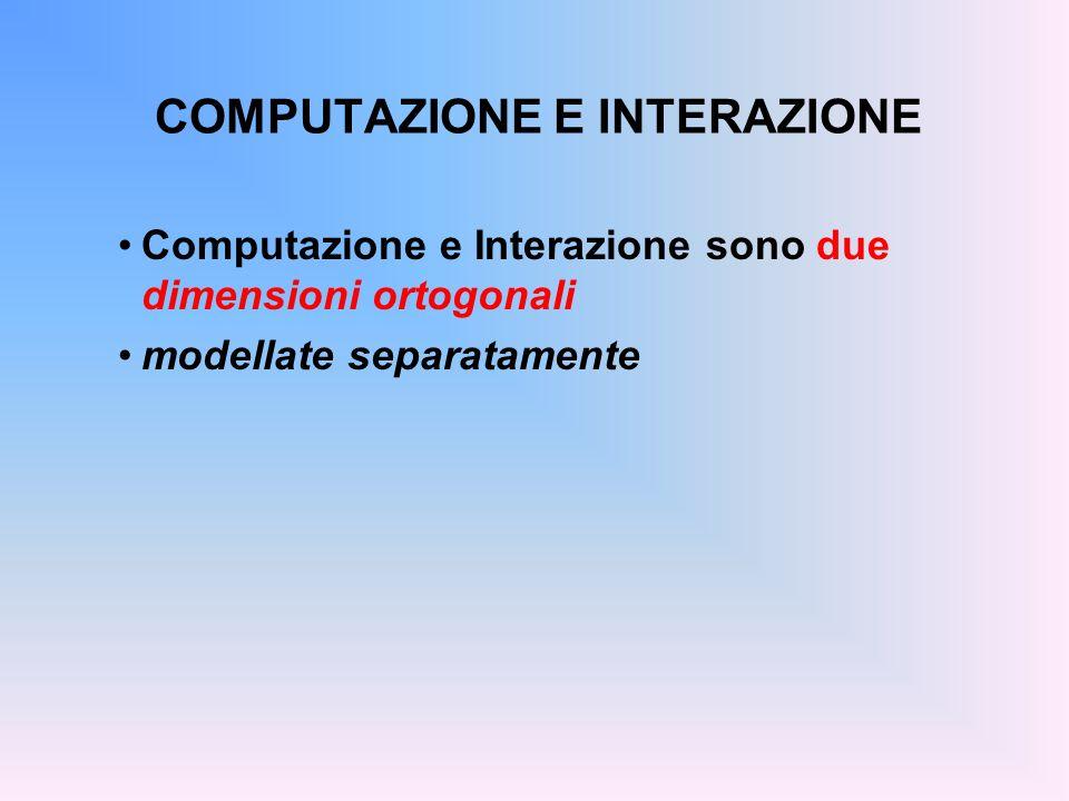 COMPUTAZIONE E INTERAZIONE Computazione e Interazione sono due dimensioni ortogonali modellate separatamente