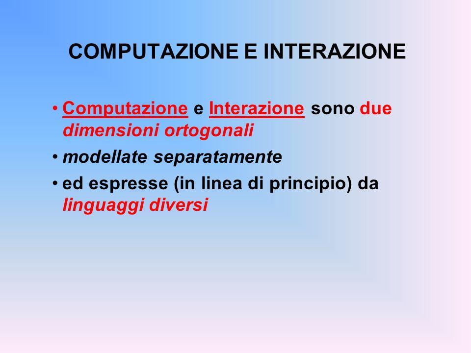 COMPUTAZIONE E INTERAZIONE Computazione e Interazione sono due dimensioni ortogonali modellate separatamente ed espresse (in linea di principio) da li