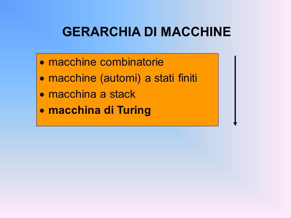 GERARCHIA DI MACCHINE macchine combinatorie macchine (automi) a stati finiti macchina a stack macchina di Turing