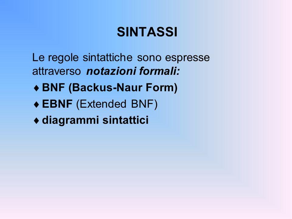 SINTASSI Le regole sintattiche sono espresse attraverso notazioni formali: BNF (Backus-Naur Form) EBNF (Extended BNF) diagrammi sintattici