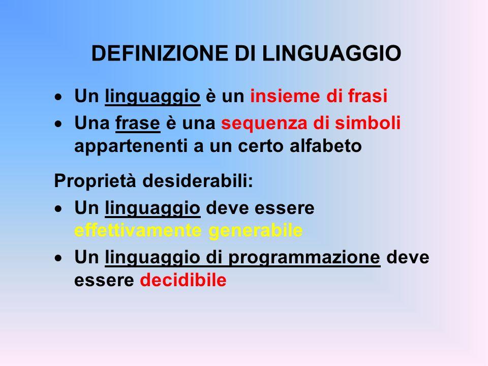DEFINIZIONE DI LINGUAGGIO Un linguaggio è un insieme di frasi Una frase è una sequenza di simboli appartenenti a un certo alfabeto Proprietà desiderab