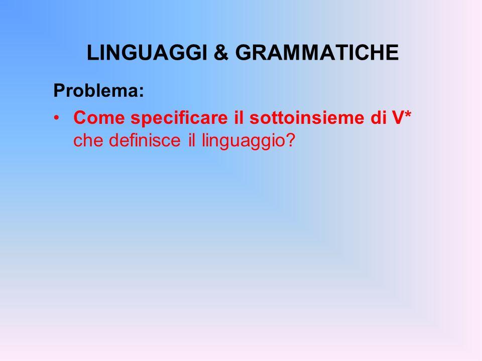 LINGUAGGI & GRAMMATICHE Problema: Come specificare il sottoinsieme di V* che definisce il linguaggio?