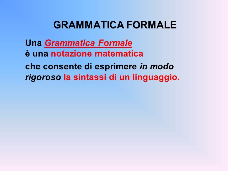 GRAMMATICA FORMALE Una Grammatica Formale è una notazione matematica che consente di esprimere in modo rigoroso la sintassi di un linguaggio.