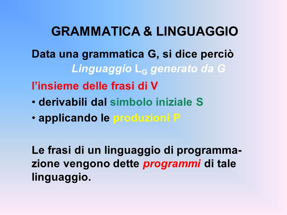 GRAMMATICA & LINGUAGGIO Data una grammatica G, si dice perciò Linguaggio L G generato da G linsieme delle frasi di V derivabili dal simbolo iniziale S