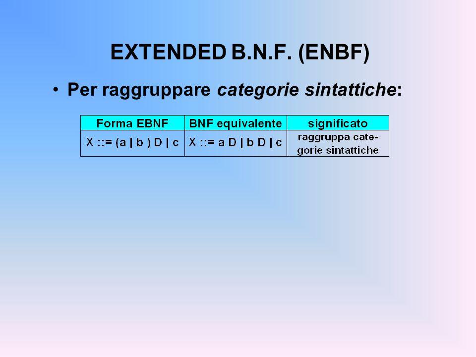 EXTENDED B.N.F. (ENBF) Per raggruppare categorie sintattiche: