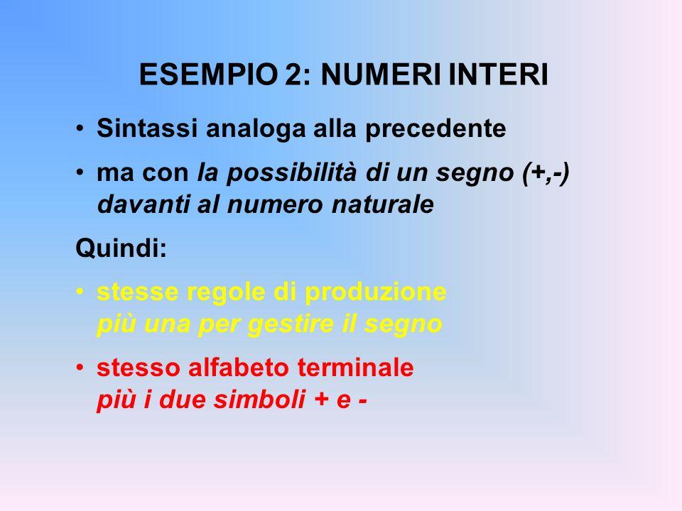 ESEMPIO 2: NUMERI INTERI Sintassi analoga alla precedente ma con la possibilità di un segno (+,-) davanti al numero naturale Quindi: stesse regole di
