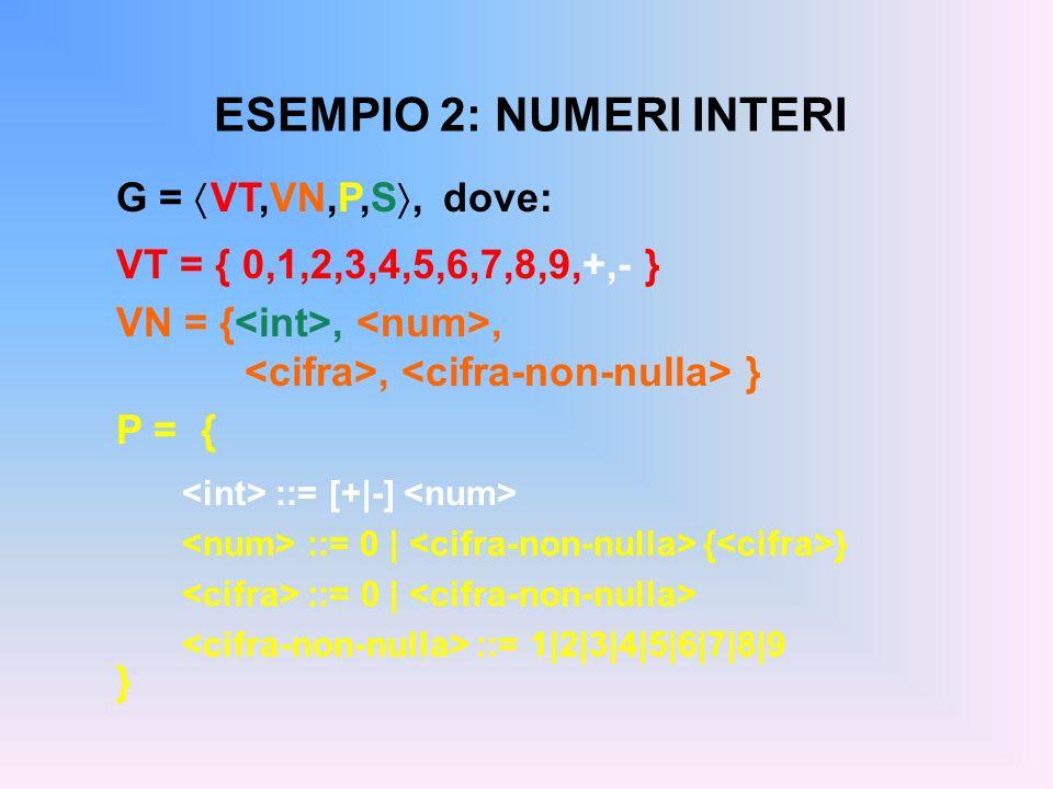ESEMPIO 2: NUMERI INTERI G = VT,VN,P,S, dove: VT = { 0,1,2,3,4,5,6,7,8,9,+,- } VN = {,,, } P = { ::= [+|-] ::= 0 | { } ::= 0 | ::= 1|2|3|4|5|6|7|8|9 }