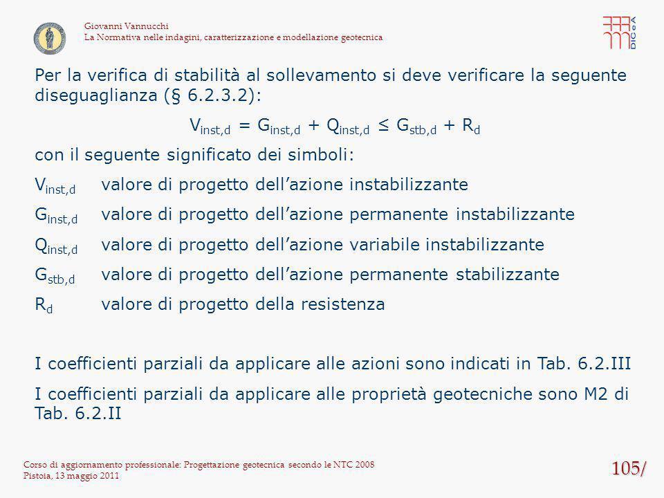 105/ Corso di aggiornamento professionale: Progettazione geotecnica secondo le NTC 2008 Pistoia, 13 maggio 2011 Giovanni Vannucchi La Normativa nelle