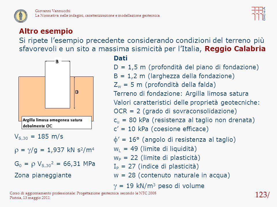 123/ Corso di aggiornamento professionale: Progettazione geotecnica secondo le NTC 2008 Pistoia, 13 maggio 2011 Giovanni Vannucchi La Normativa nelle