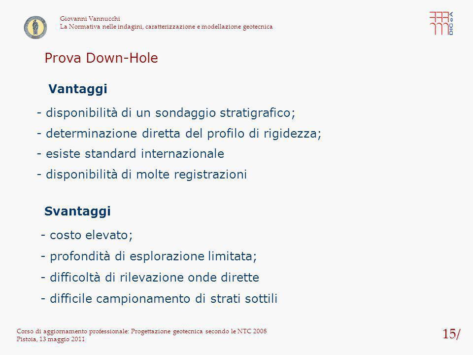 15/ Corso di aggiornamento professionale: Progettazione geotecnica secondo le NTC 2008 Pistoia, 13 maggio 2011 Giovanni Vannucchi La Normativa nelle i