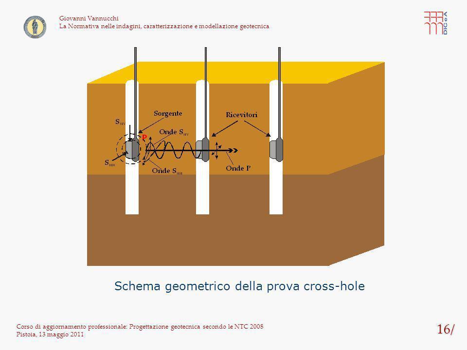 16/ Corso di aggiornamento professionale: Progettazione geotecnica secondo le NTC 2008 Pistoia, 13 maggio 2011 Giovanni Vannucchi La Normativa nelle i