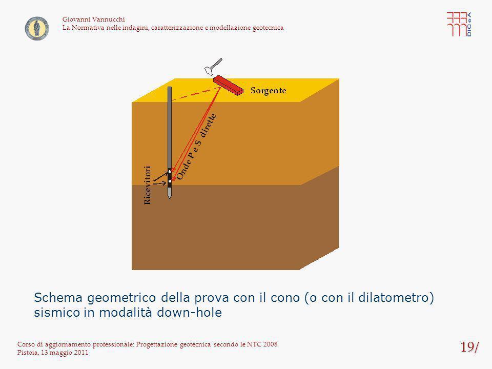 19/ Corso di aggiornamento professionale: Progettazione geotecnica secondo le NTC 2008 Pistoia, 13 maggio 2011 Giovanni Vannucchi La Normativa nelle i
