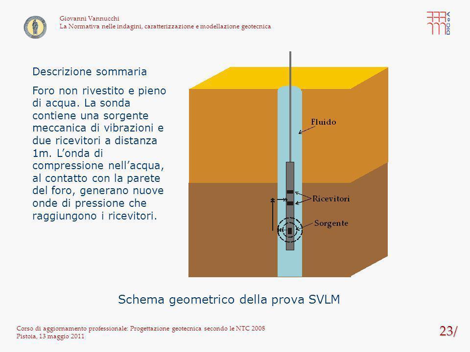 23/ Corso di aggiornamento professionale: Progettazione geotecnica secondo le NTC 2008 Pistoia, 13 maggio 2011 Giovanni Vannucchi La Normativa nelle i