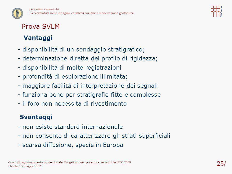 25/ Corso di aggiornamento professionale: Progettazione geotecnica secondo le NTC 2008 Pistoia, 13 maggio 2011 Giovanni Vannucchi La Normativa nelle i