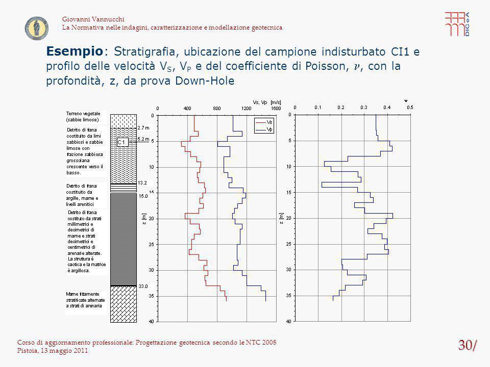 30/ Corso di aggiornamento professionale: Progettazione geotecnica secondo le NTC 2008 Pistoia, 13 maggio 2011 Giovanni Vannucchi La Normativa nelle i