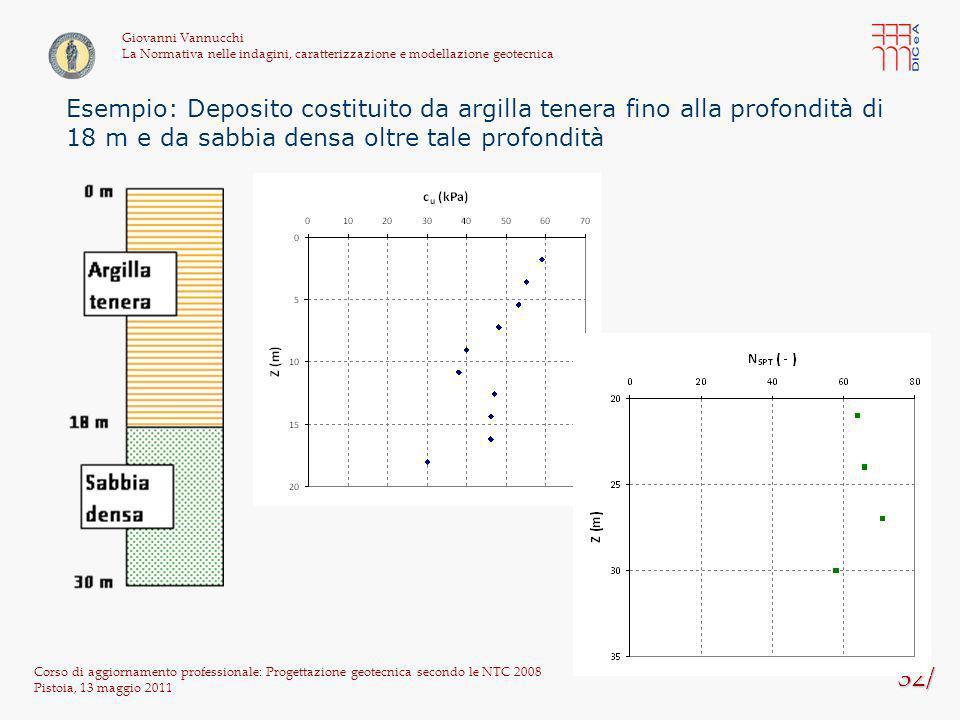 32/ Corso di aggiornamento professionale: Progettazione geotecnica secondo le NTC 2008 Pistoia, 13 maggio 2011 Giovanni Vannucchi La Normativa nelle i