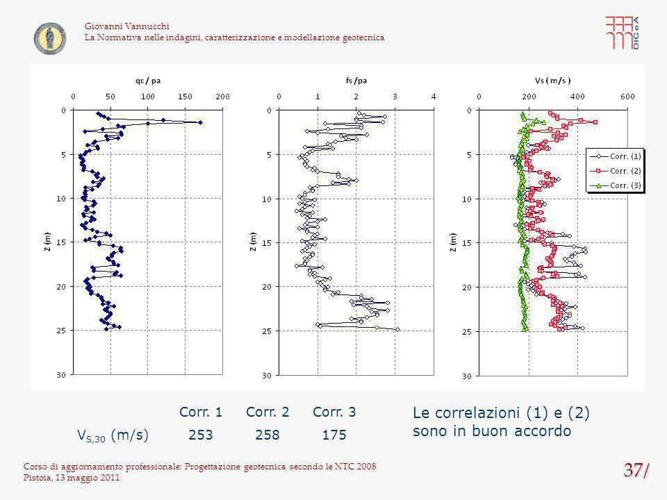 37/ Corso di aggiornamento professionale: Progettazione geotecnica secondo le NTC 2008 Pistoia, 13 maggio 2011 Giovanni Vannucchi La Normativa nelle i
