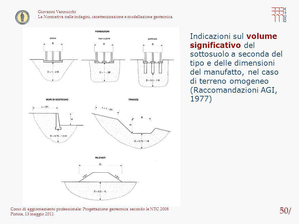 50/ Corso di aggiornamento professionale: Progettazione geotecnica secondo le NTC 2008 Pistoia, 13 maggio 2011 Giovanni Vannucchi La Normativa nelle i