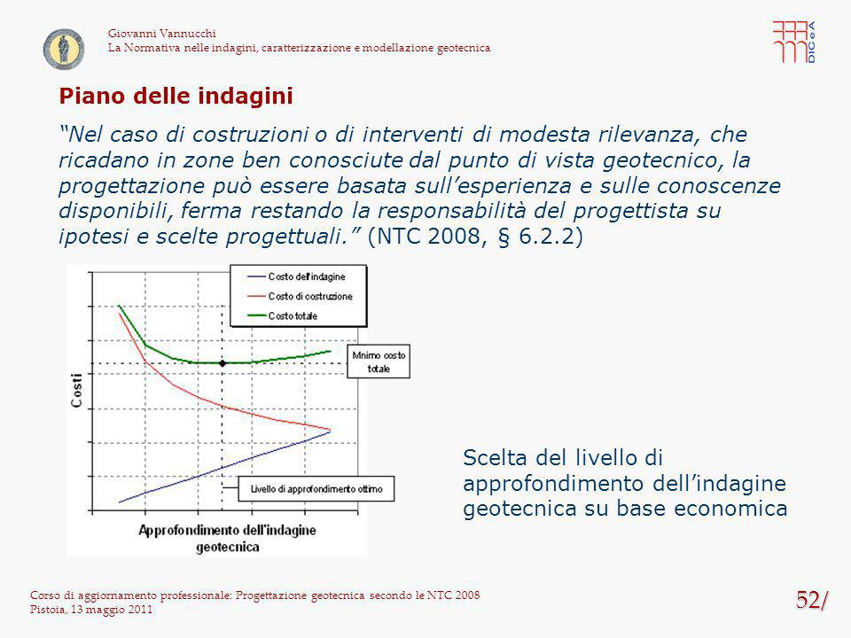 52/ Corso di aggiornamento professionale: Progettazione geotecnica secondo le NTC 2008 Pistoia, 13 maggio 2011 Giovanni Vannucchi La Normativa nelle i