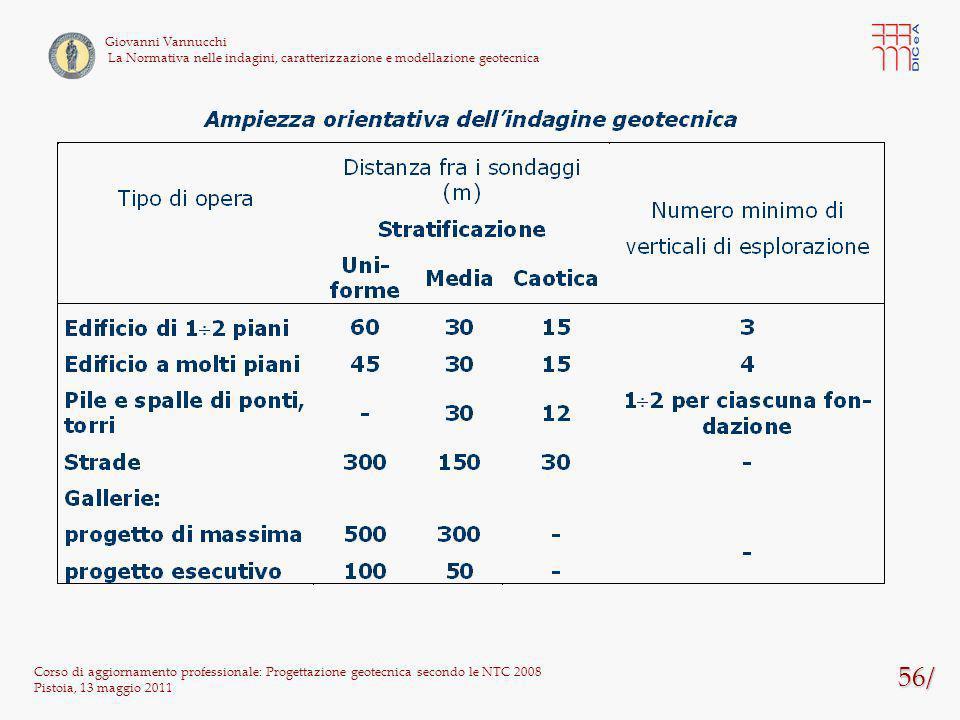 56/ Corso di aggiornamento professionale: Progettazione geotecnica secondo le NTC 2008 Pistoia, 13 maggio 2011 Giovanni Vannucchi La Normativa nelle i