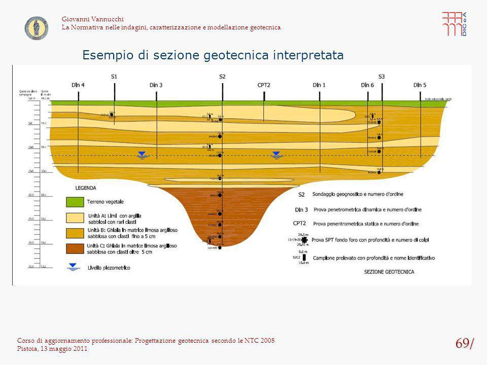 69/ Corso di aggiornamento professionale: Progettazione geotecnica secondo le NTC 2008 Pistoia, 13 maggio 2011 Giovanni Vannucchi La Normativa nelle i