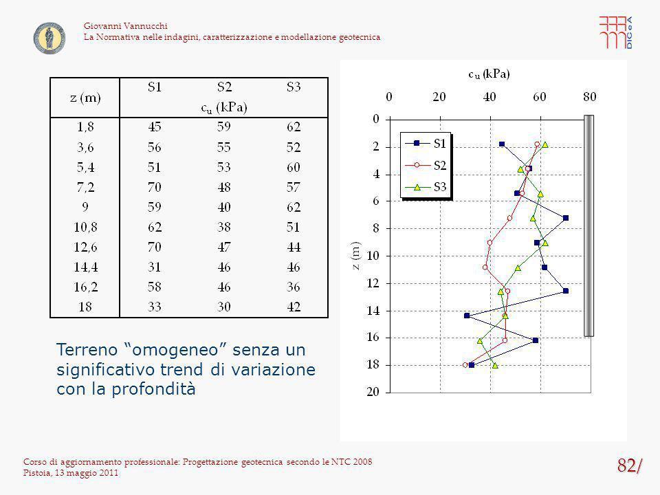 82/ Corso di aggiornamento professionale: Progettazione geotecnica secondo le NTC 2008 Pistoia, 13 maggio 2011 Giovanni Vannucchi La Normativa nelle i