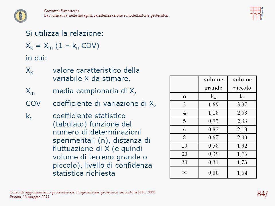 84/ Corso di aggiornamento professionale: Progettazione geotecnica secondo le NTC 2008 Pistoia, 13 maggio 2011 Giovanni Vannucchi La Normativa nelle i
