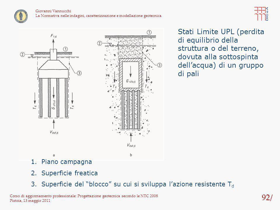 92/ Corso di aggiornamento professionale: Progettazione geotecnica secondo le NTC 2008 Pistoia, 13 maggio 2011 Giovanni Vannucchi La Normativa nelle i