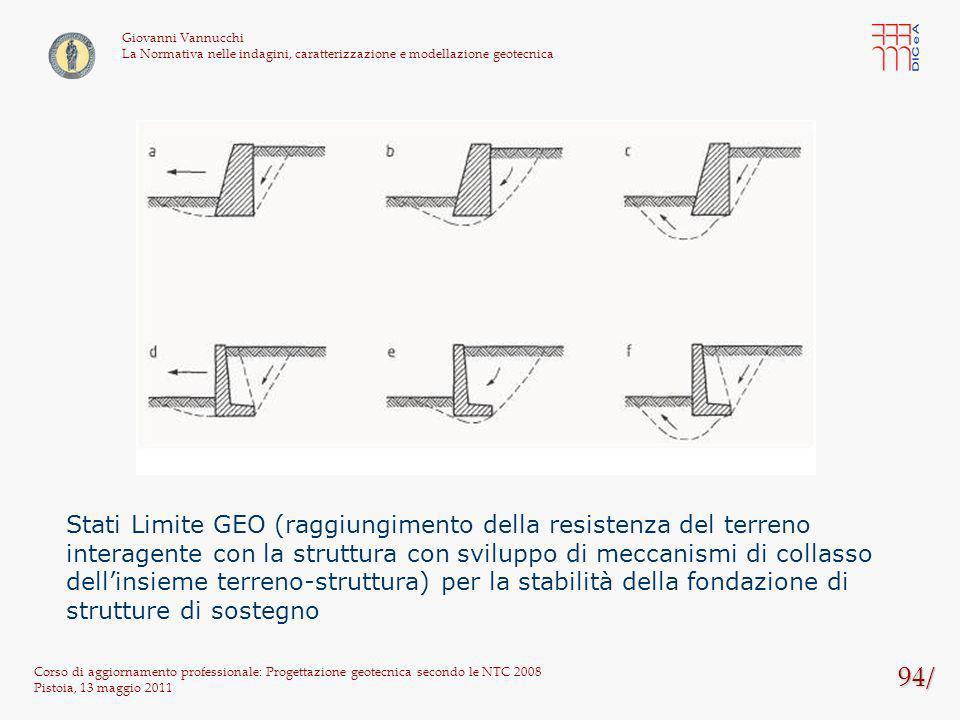 94/ Corso di aggiornamento professionale: Progettazione geotecnica secondo le NTC 2008 Pistoia, 13 maggio 2011 Giovanni Vannucchi La Normativa nelle i