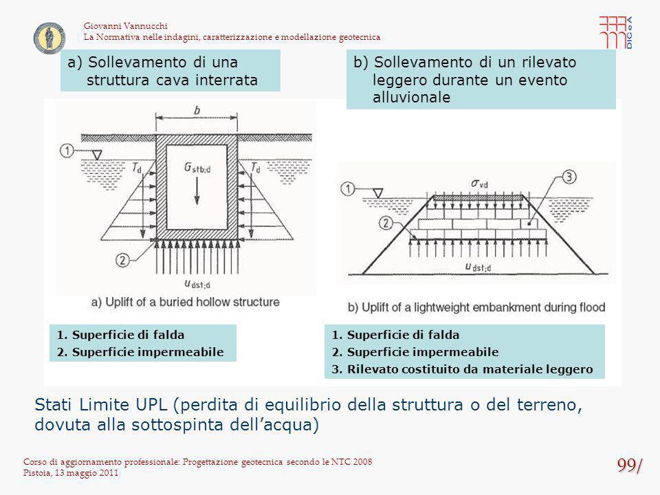 99/ Corso di aggiornamento professionale: Progettazione geotecnica secondo le NTC 2008 Pistoia, 13 maggio 2011 Giovanni Vannucchi La Normativa nelle i