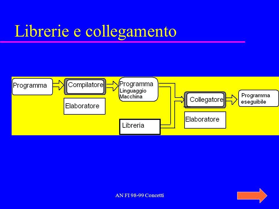 AN FI 98-99 Concetti Librerie e collegamento