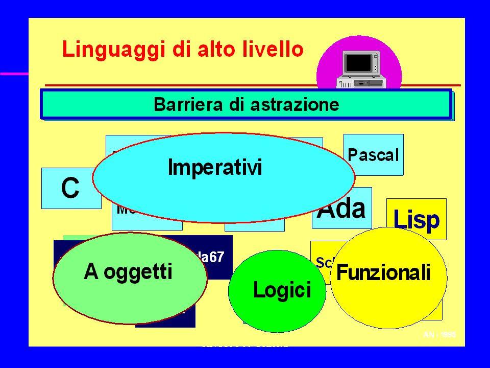 AN FI 98-99 Concetti Interpreti