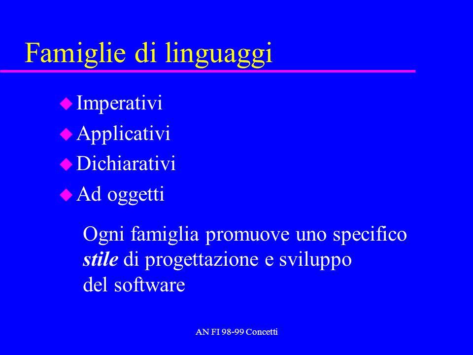 Famiglie di linguaggi u Imperativi u Applicativi u Dichiarativi u Ad oggetti Ogni famiglia promuove uno specifico stile di progettazione e sviluppo de