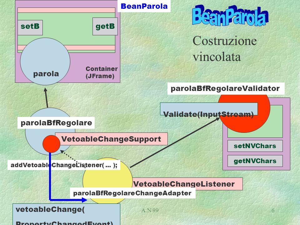 A.N 996 VetoableChangeListener addVetoableChangeListener(... ); BeanParola getBsetB Container (JFrame) VetoableChangeSupport Costruzione vincolata par