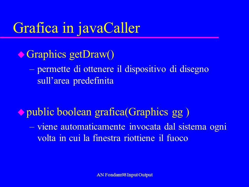 AN Fondam98 Input Output Grafica in javaCaller u Graphics getDraw() –permette di ottenere il dispositivo di disegno sullarea predefinita u public bool