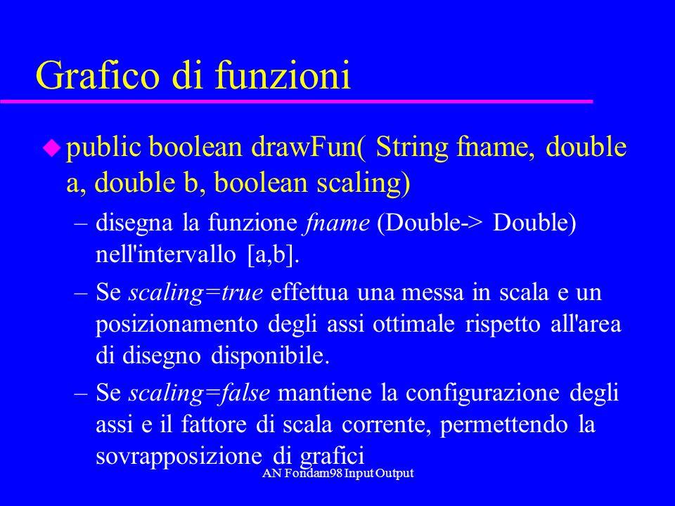 AN Fondam98 Input Output Grafico di funzioni u public boolean drawFun( String fname, double a, double b, boolean scaling) –disegna la funzione fname (Double-> Double) nell intervallo [a,b].